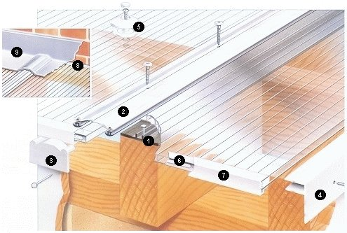 Polycarbonate Roofing Instructions Amp Polycarbonate Roof