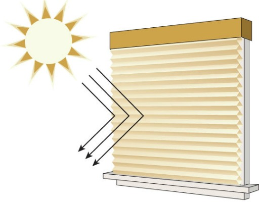 uv_protection for polycarbonate sheet